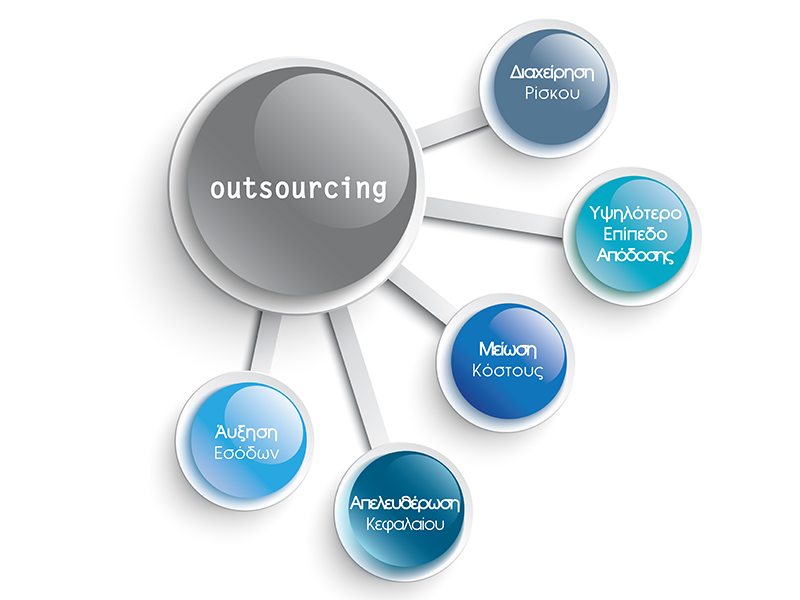 outsourcing gr